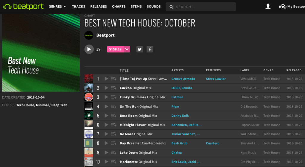 beatport tech house chart october 2018